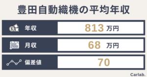 豊田自動織機の平均年収は?年齢や役職別の収入から就職偏差値まで徹底解説
