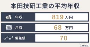 本田技研工業(ホンダ)の平均年収は?年齢や役職別の収入から就職偏差値まで徹底解説