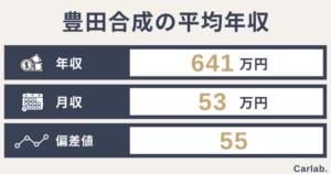 豊田合成の平均年収は?年齢や役職別の収入から就職偏差値まで徹底解説